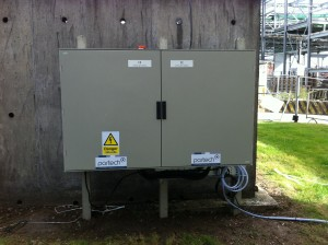 Monitoring Panels