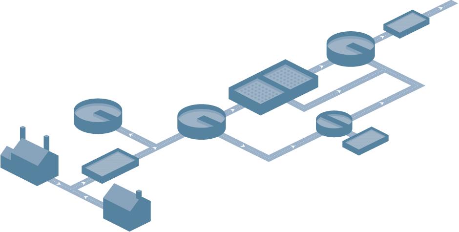 Process Plant diagram Number 2